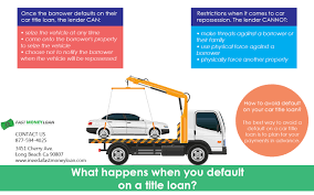 Default Title Loan – Fastmoneyloan – Infographicas Ups Is Teslas Latest Electric Semitruck Customer Mesa Pawn Shop Fast Cash Loans Alma School And Gold Title New Ford Used Car Dealer In Lyons Il Freeway Truck Sales Commercial Vehicle California Offering Semi Chicago Best Resource Nationwide Loan Trucks Advances Auto Springfield Ohio Cashmax Affordable Sudbury Instant Borrow Money Fancing A Without Cdl First Capital Business Finance