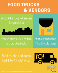 Is It Safe To Eat From Food Trucks? | BestFoodFacts.org Fairs Festivals Events Truck Food In Pensacola Food Ccession In Crowded Scene First Mpls Mobile Flower Shop Creates Tapak Urban Street Ding Kl Mirul Fahme Reviews Wikipedia How To Start A Business India Quora To Start A Truck Business Startup Jungle Trucks Afoul Of Rules Burnsville Startribunecom Smeinfo Going Into