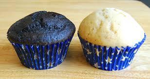 How To Use Muffin Cupcake Papers Via Kingarthurflour