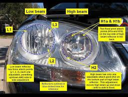 adjustment procedure for jetta high beam aiming problem tdiclub
