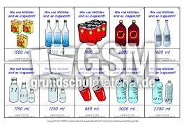 100 milliliters to liters 50 milliliters to liters 28 images metric conversion of liters