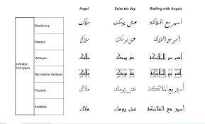 Arabic Fonts Tattoos Designs