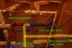 Kitchen Sink Gurgles When Washing Machine Drains by Draining Venting Tips Needed Plumbing Forum Professional U0026 Diy