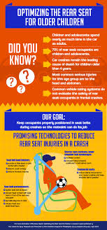 100 Seat By Design Rear Seat Design A Priority For Childrens Safety In Cars