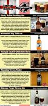 Cerveja Brooklyn Pumpkin Ale by The 25 Best English Pale Ale Ideas On Pinterest Beer Brewing
