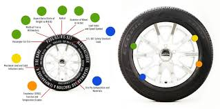 100 Semi Truck Tire Size Specs Understanding The Numbers On Your S Bridgestone S