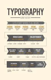 deco typography history the history of typography my multimedia journey