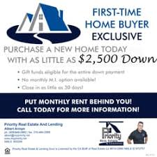 Photo Of Priority Real Estate Lending