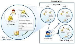 help desk software web helpdesk software help desk software tool