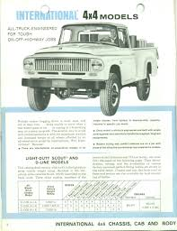 1968 International Harvester IH Pickup Magazine Ad Don'T Call It A ...