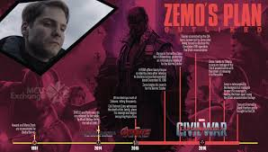 Zemo's Plan In Civil War Outlined [INFOGRAPHIC] : Marvelstudios Captain America The Winter Soldier Photos Ptainamericathe Exclusive Marvel Preview Soldiers Kick Off A Rescue Bucky Barnes Steve Rogers Soldier Youtube 3524 Best Images On Pinterest Bucky Brooklyn A Steve Rogersbucky Barnes Fanzine Geeks Out The Cosplay Soldierbucky Gq Magazine Warmth Love Respect Thread Comic Vine Cinematic Universe Preview 5 Allciccom Comics Legacy Secret Empire Spoilers 25