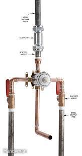 Replacing A Faucet Valve by Shower Faucet Installation Shower Installation Shower Faucet