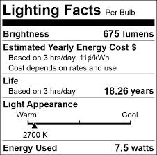 g9 type base led light bulb 2 pin 120v 240v capsule 12vmonster