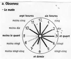 comment on dit bureau en anglais les activités quotidiennes et comment dire les heures en français