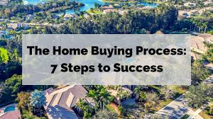 Home Buyers Tend To Have A Lot Of Questions About The House Hunting And Buying Process This Is Particularly True For First Time Who Never