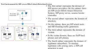 Design And Implementation Of SIP-aware DDoS Attack Detection ...