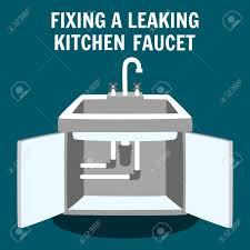 How To Repair A Leaky Kitchen Faucet Fixing Leaking Kitchen Faucet Banner Professional Plumbing Service
