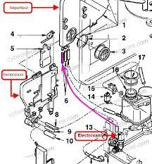 schema electrique lave linge brandt electrique four brandt
