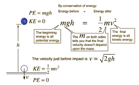 Conservation Of Kinetic And Potential Energies
