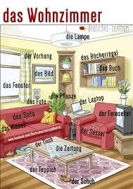 wohnzimmer wortschatz grammatik alemán german daf