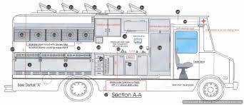 Food Truck Schematic | KID PARTY THEMES -N- MEAL'S | Pinterest ... Old School Vending Truck For Sale Food Trucks Mobile Used Trucks For Sale Australia Buy Thats My Dawg Nashville Roaming Hunger Crazy Good Burgers With Owner Corbin Trent Other Inrested In Starting Your Own Food Business Let Uhaul New To Help Stem Senior Hunger Diocese Of Oakland The Comet Camper 2010 Freightliner Mt45 Step Van 18 Foot Missauga Street Truck And Design City Approves Ordinance Auburn Oanowcom Cheap Acceptable Roadstoves