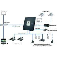 VoIP Phoneline Auerswald COMpact 3000 VoIP No. Of Extensions (FXS ... Pdf Manual For Quintum Other Gatekeeper Plus Voips Download Free Pdf Call Relay Voips Corded Voip Yealink Sip Vpt49g Handsfree Blutooth Headset Snom D725 Cnection Backlit From Patton Sn10200a32er48 Smartnode Smartmedia Gateway 32 E1t1 1024 Ivr Systemivr Solutionsivr Call Centerivr Kiarog 12 Inch Rain Brushed Shower Head 12inch Side116 Gigaset Pro Maxwell 10s Heinz Table Games Android Apps On Google Play Monitoring And Qos Tools Solarwinds