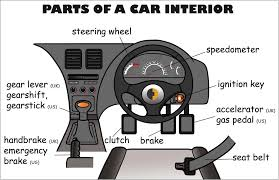 Vocabulary - Parts Of A Car Interior | ESL | Pinterest | English ...