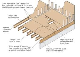 Floor Joist Spacing Shed by 9 Common Subfloor Mistakes U2014and How To Avoid Them Wood Products Blog