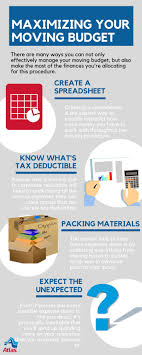 Best 25+ Moving Expenses Ideas On Pinterest | Moving Tips, Boxes ... Best 25 Moving Trucks Ideas On Pinterest Truck To Buy Vans Truck Rental Supplies Car Towing A Mattress Infographic Insider Superb 632ba210 F606 4f80 Bed1 9325f51d58 1000 To Neat Goodees And Van Hire Deals Avis Australia Vancouver Used Suv Dealership Budget Sales Rentals Trucks Just Four Wheels Group Brand Business Unit Logos U Haul Review Video How 14 Box Ford Reviews Visa
