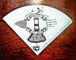 Draw Coffee Via Kitchn