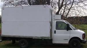 The Box Truck Gets A Heater - YouTube 12 Volt Diesel Fired Engine Truck Parking Heater Lower Fuel Csumption China Sino Howo Faw Trailer Spare Parts Water Amazoncom Maradyne H400012 Santa Fe 12v Floor Mount 2kw 12v Air For Truckboatcaravan Similar To Heaters For Trucks Boats And Rvs General Components Factory Suppliers New2 2kw24v Car Boat Rv Motorhome Installing A Catalytic In Camperrv Nostalgia Cooling Control Valve Bmw 5 7 6 Series Heating Systems Bunkheaterscom Rocsol At Work Preheater Machine Truck Inspection Before