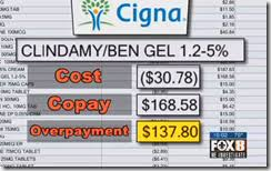 Catamaran Pharmacy Help Desk Number by Cigna U0026 United Healthcare Face Class Action Suits Pbm Over