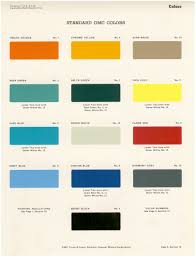 Chevy Truck Paint Colors 1993 | Art Designs Gallery Chevy Truck Ctennial Archives El Paso Heraldpost What Color Do You Think This Is Trifivecom 1955 Chevy 1956 1986 S10 Pickup Truck Fuse Box Modern Design Of Wiring Diagram 1970 Paint Colors And Van How To Find Your Paint Code In The Glove Box Youtube New 1954 Chevrolet Re Pin Brought Cadian Codes Chips Dodge Trucks Antique 2018 98 Chevrolet Silverado Codesused Envoy Virginia Editorial Stock Photo Image Of Store 60828473 1946 Wwwtopsimagescom
