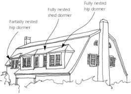 Shed Dormer Plans by Design Dormers By Design