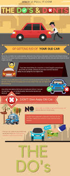 The DOs And DON'Ts When Selling A Junk Car To A Junk Yard | Infographic