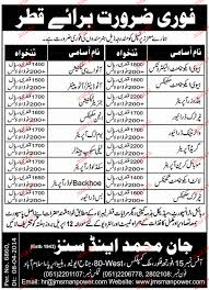 Water Tank Drivers, Truck Drivers Job Opportunity 2018 Jobs Pakistan Requirements For Overseas Trucking Jobs Youd Want To Know About Truck Driving Jobs In Canada Youtube Dump Driver Salary Rivigo Is Helping The Indian Truckdriving Industry Out Of A Jam Traing Of Light For Saudi Arabia Job 10 Best Cities Drivers The Sparefoot Blog Tips Felons Seeking Salesmen Opportunity 2018 Heavy Highest Paying Driving In Australia Resource A Less Lonely Road Lauren Pond Photography