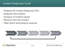 Nice Information Security Incident Response Plan Template