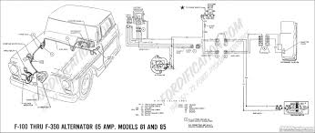 1977 F150 Dash Diagram - Schematics Wiring Diagrams •
