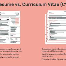 The Difference Between A Resume And A Curriculum Vitae Whats The Difference Between Resume And Cv Templates For Mac Sample Cv Format 10 Best Template Word Hr Administrative Professional Modern In Tabular Form 18 Wisestep Clean Resumecv Medialoot Vs Youtube 50 Spiring Resume Designs And What You Can Learn From Them Learn Writing Services Writing Multi Recruit Minimal Super 48 Great Curriculum Vitae Examples Lab The A 20 Download Create Your 5 Minutes