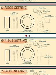 Table Setting Etiquette Proper For Silverware The Fair Kitchen Tips Infographic
