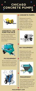 100 Craigslist Portland Oregon Cars And Trucks For Sale By Owner Chicago Concrete Pumps Infographic By I