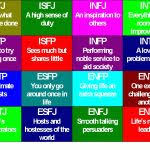 Myers Briggs Letters Myers Briggs Personality Test 4 Letters inside