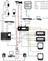 Studio Wiring Diagram Software For Home Recording Rh Tricksabout Net My