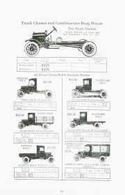 130 Best Ford Trucks Model T's Images On Pinterest | Ford Truck ... 2015 F150 Lariat Supercrew Fx4 Ford Forum Community Of This Is Hard To Say But I Have A Problem Dodge Rims On Truck Diesel Thedieselstopcom Sport Grille Raptor Style Anzo Headlights Pictusreview Page 4 New Ford Forum 62 7th And Pattison First Day Out Enthusiasts Forums Great Roof Rack Style 166285 Roofing Ideas 2017 Color Palatte Handsome Vintage Went For The Price Fusion