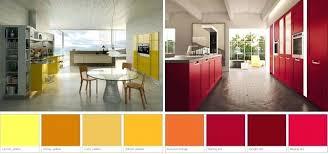 Yellow Kitchen Mustard Yellow Kitchen Decor – freeyourspiritub
