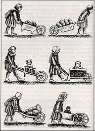Types of me val wheelbarrows