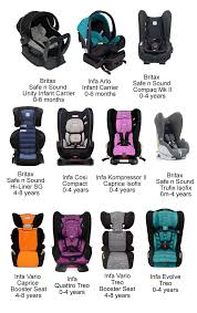 si e auto 2 3 isofix car seats isofix and how to fit 3 car seats across the back