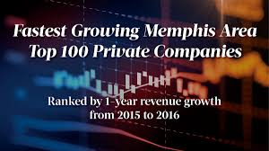 The Top Growing Memphis-based Private Companies Ranked By Percent ...