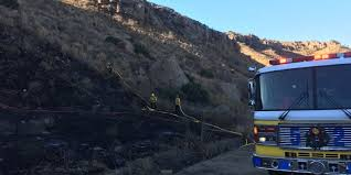 Brush Fire Reported Near Newbury Park Civil Contractor Reduces Haul Truck Cycles With Excavator Scales All Types Houston Tx 7136914878 Group Axle Lmi Scrapper Recycling And Scrap Industry Cardinal Scale Nationwide Truck Inspection Blitz Set For June Ordrive Owner Mettler Toledos Lowprofile Highcapacity Scales Brush Fire Reported Near Newbury Park 5 26 99 Dumfries Weigh Station A Sits On The At Nsw Survivor Otr Concrete Deck Calibration Siouxland Service