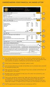 Fafsa Help Desk Number by 2017 18 Understanding Accepting Your Financial Aid Offer Student